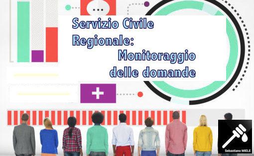 Monitoraggio domande di Servizio Civile a Bologna e provincia