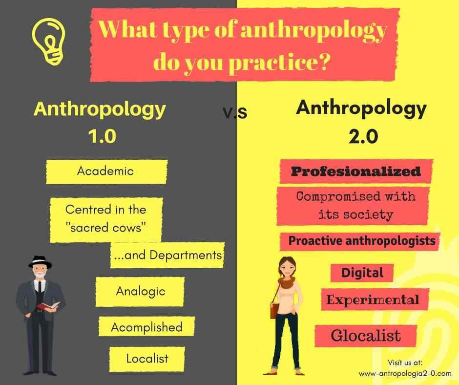 Antropologia2.0